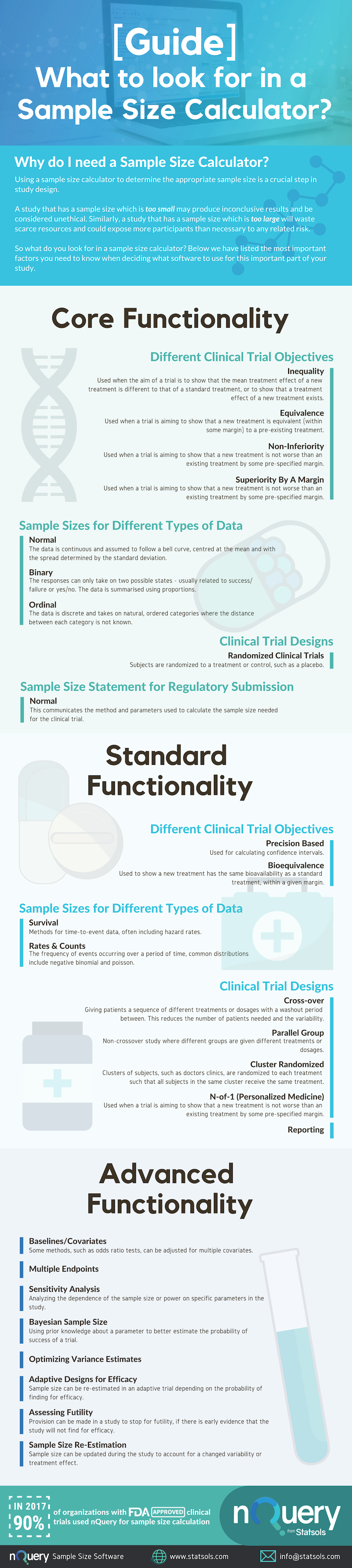 What to look for in a sample size calculator - Infographic Guide