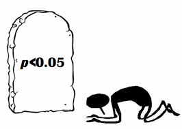 Death of the p value